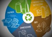 Stawka za śmieci w Kamieniu (video)