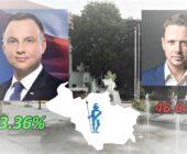 Andrzej Duda wygrywa w Więcborku.